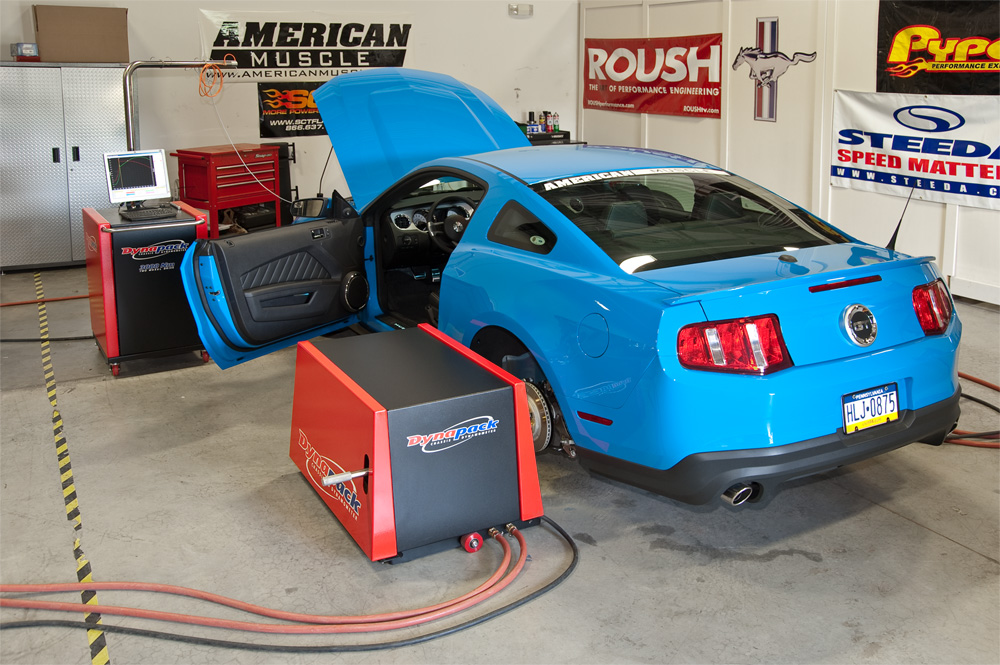 http://files.americanmuscle.com/blog/Dyno_5.0_web.jpg