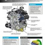 2015 Mustang 2.3L Ecoboost Motor