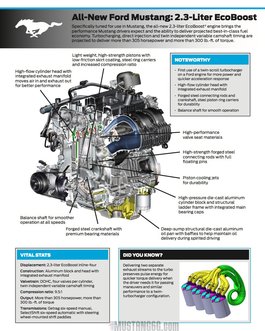 2015 Mustang 2 3l Ecoboost 4 Cylinder Specs Overview