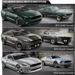 2015 Mustang Parts Renderings