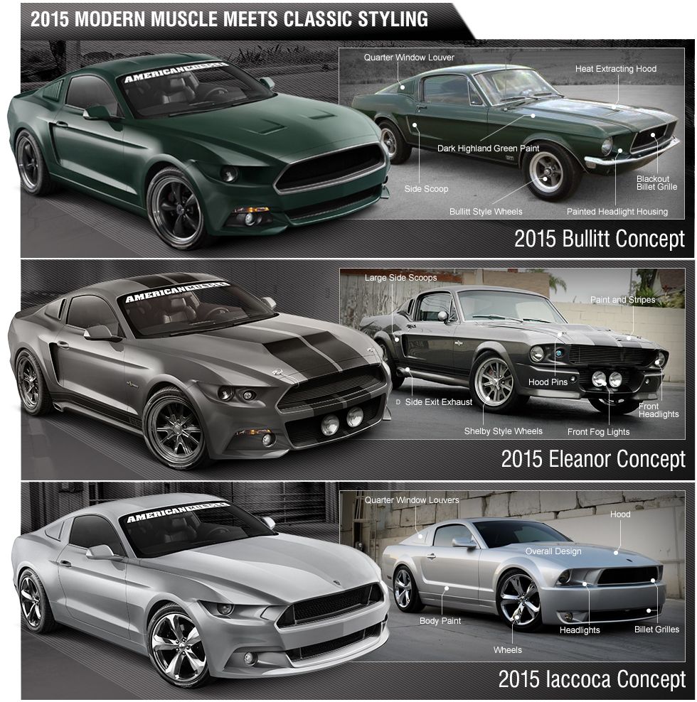 Iacocca, Eleanor & Bullitt 2015 Mustangs – See The Parts Needed to ...