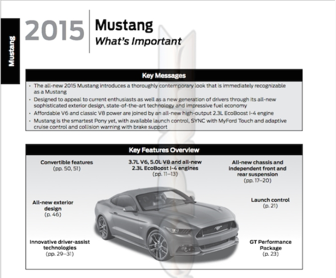 Leaked 2015 Ford Mustang Weight Numbers Gt V6